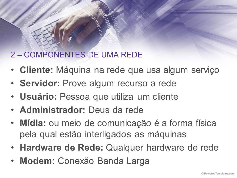 2 – COMPONENTES DE UMA REDE