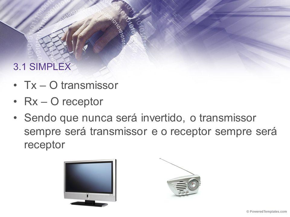 Tx – O transmissor Rx – O receptor