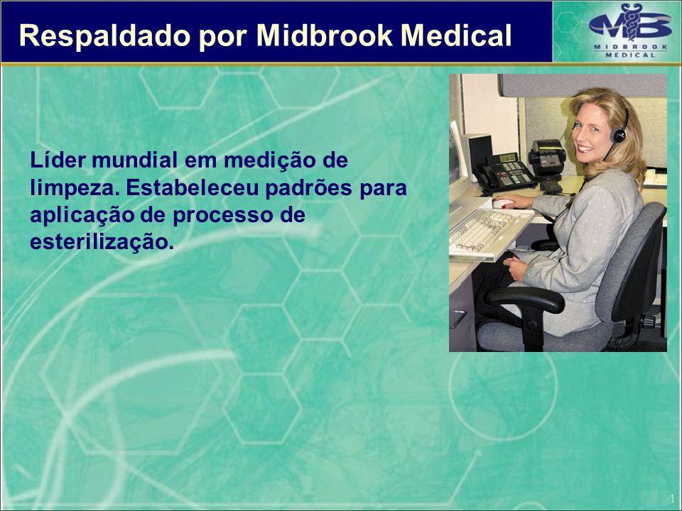 Respaldado por Midbrook Medical