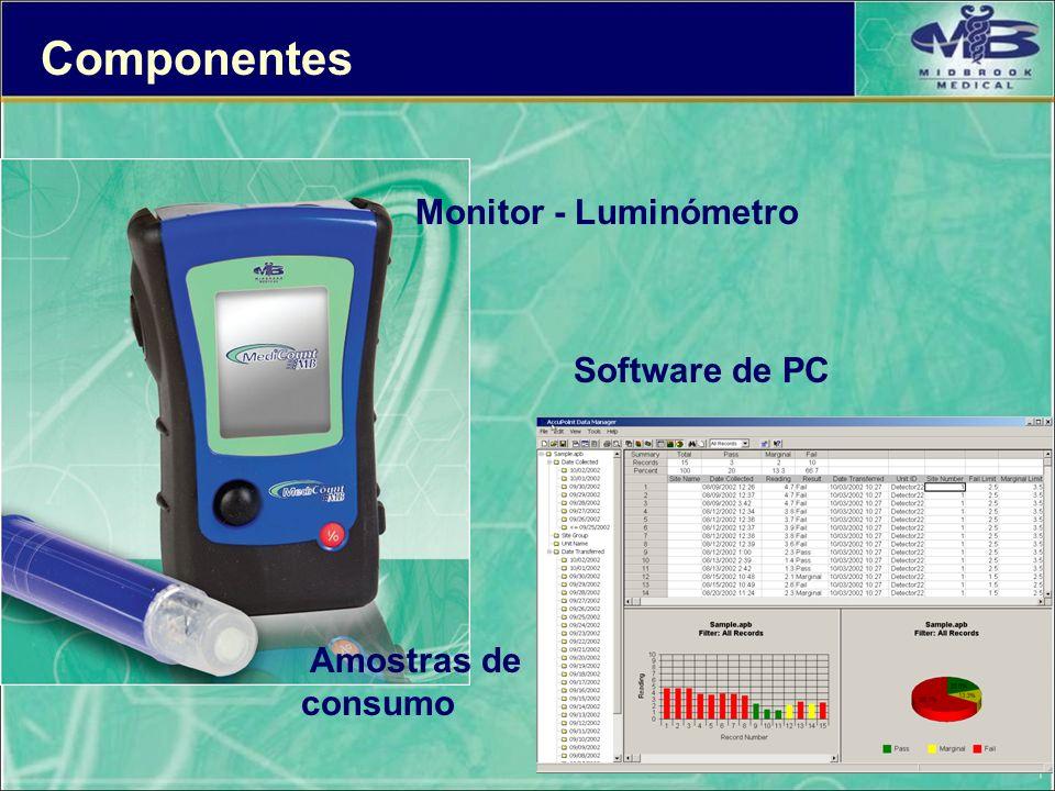Componentes Monitor - Luminómetro Software de PC Amostras de consumo