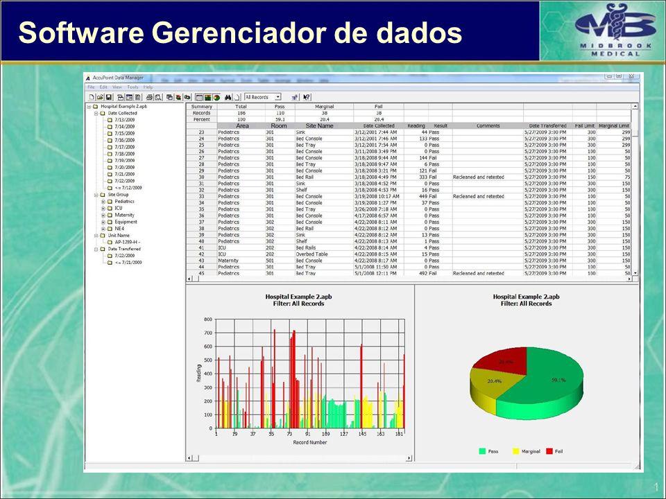 Software Gerenciador de dados