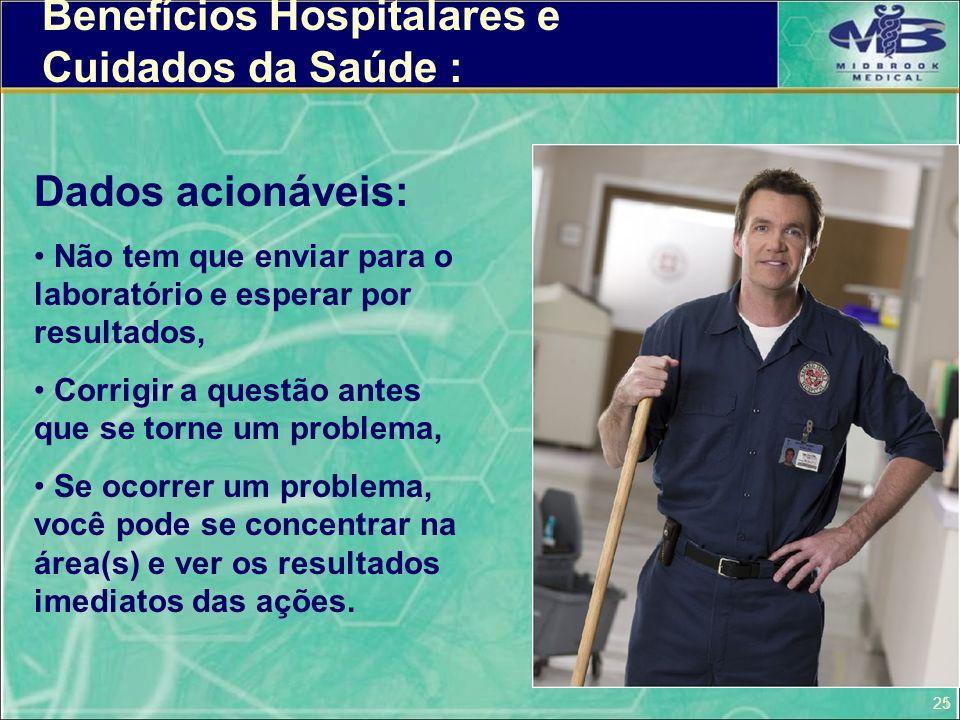 Benefícios Hospitalares e Cuidados da Saúde :