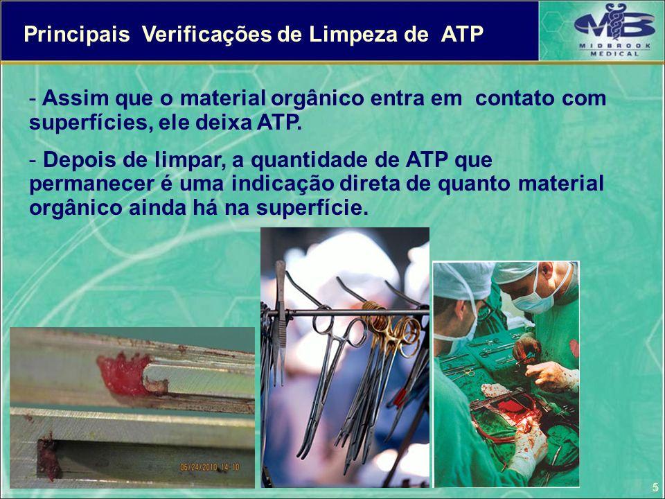 Principais Verificações de Limpeza de ATP