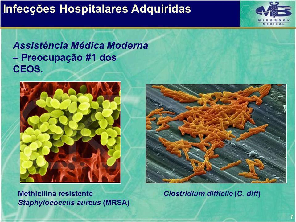 Infecções Hospitalares Adquiridas