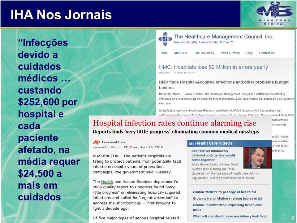 IHA Nos Jornais