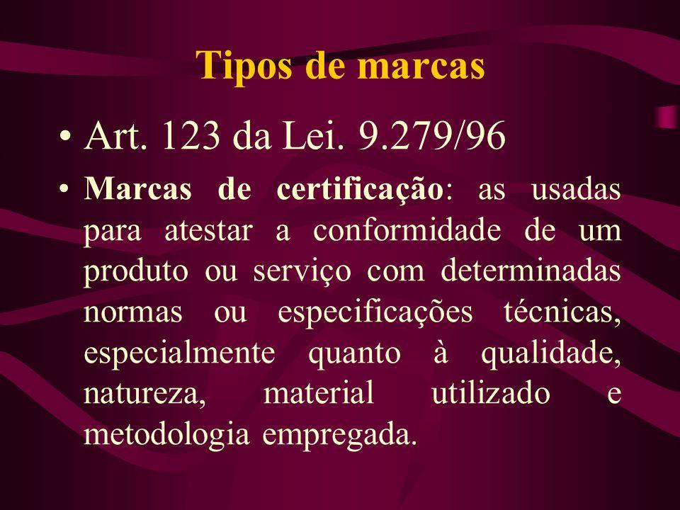 Tipos de marcas Art. 123 da Lei. 9.279/96
