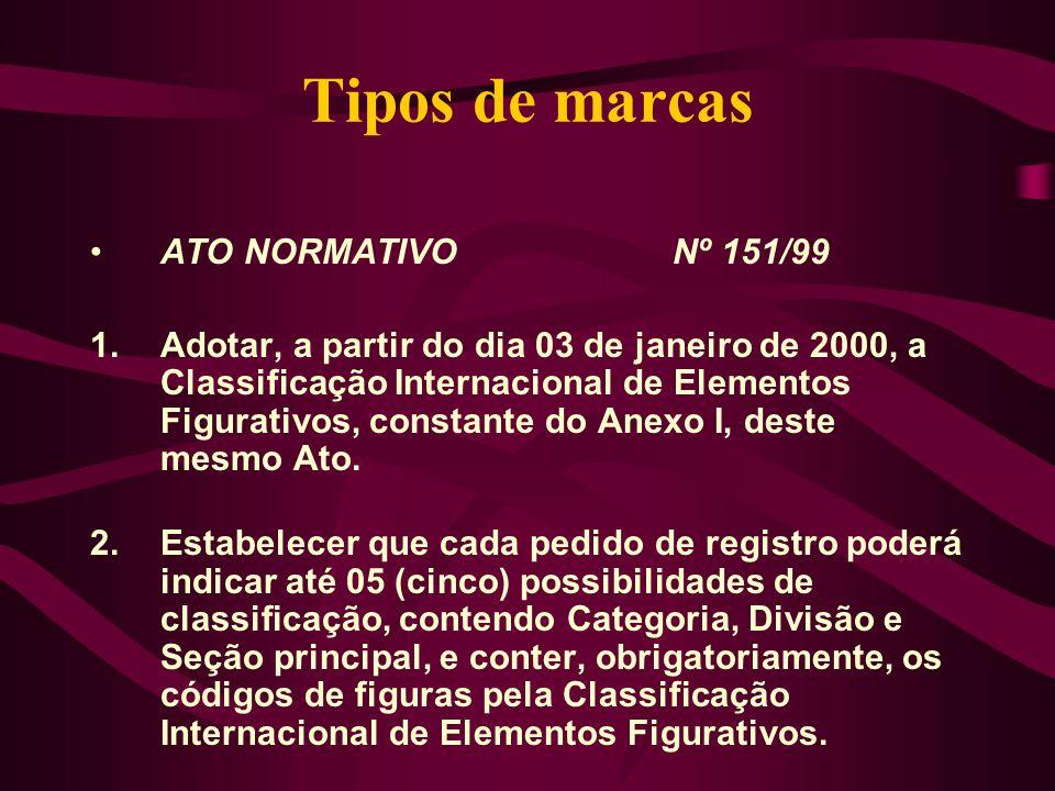 Tipos de marcas ATO NORMATIVO Nº 151/99