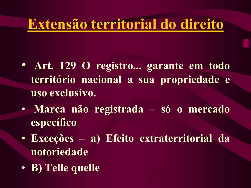 Extensão territorial do direito