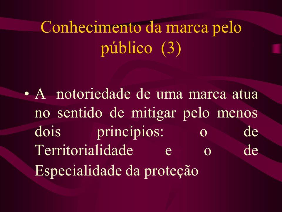 Conhecimento da marca pelo público (3)