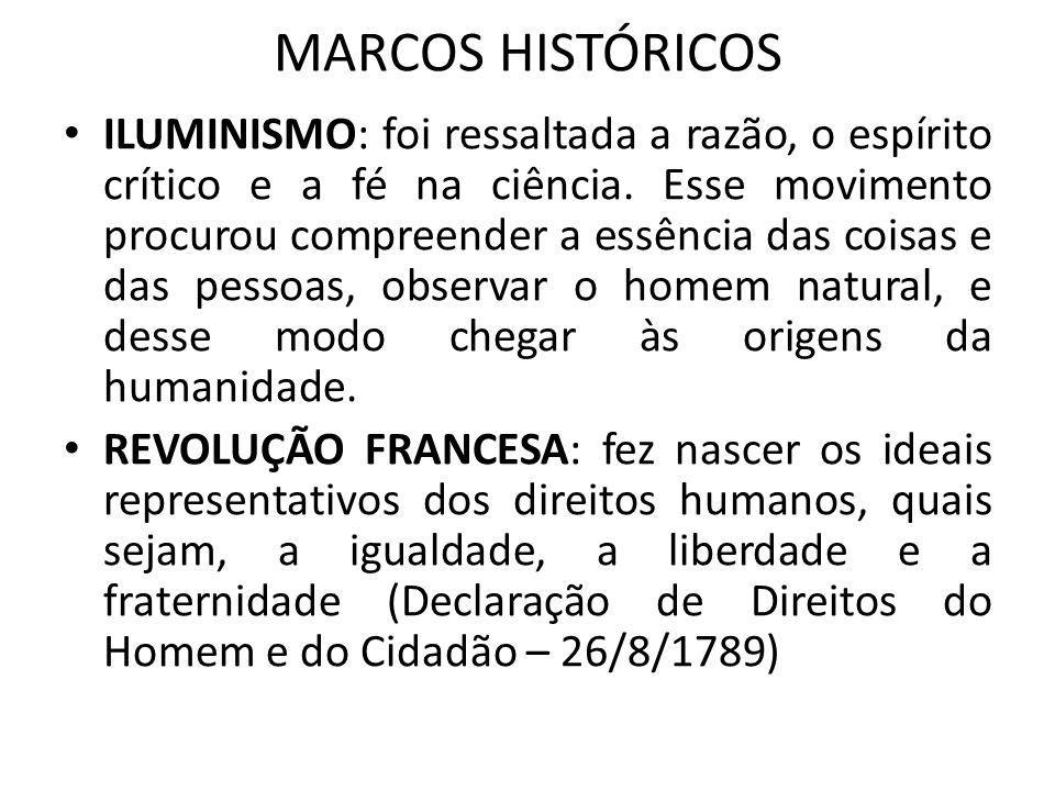 MARCOS HISTÓRICOS