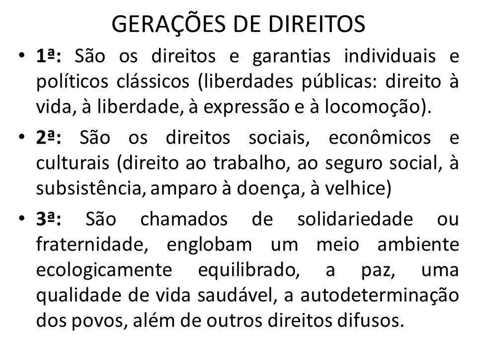 GERAÇÕES DE DIREITOS