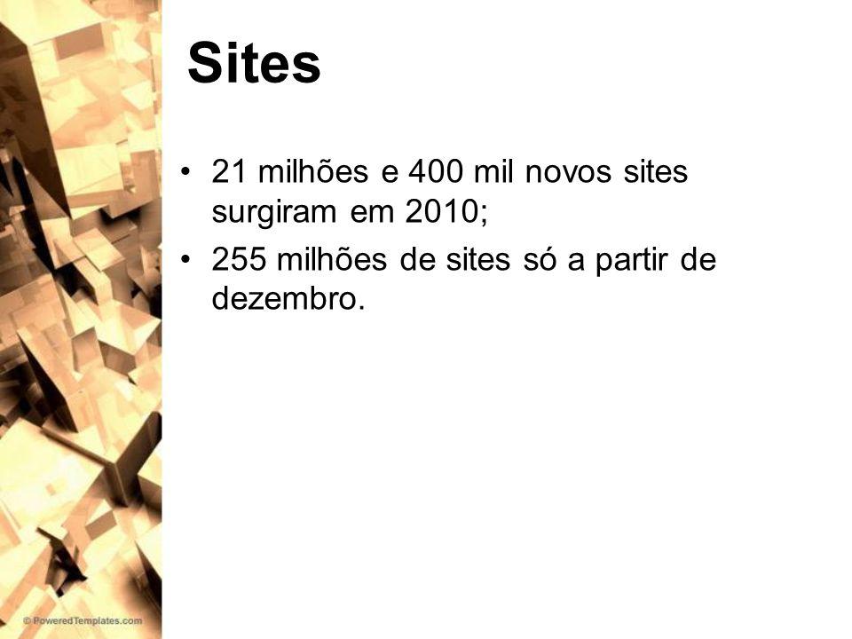 Sites 21 milhões e 400 mil novos sites surgiram em 2010;