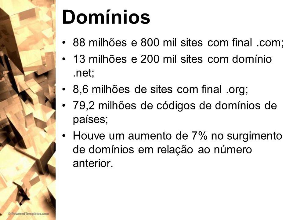 Domínios 88 milhões e 800 mil sites com final .com;