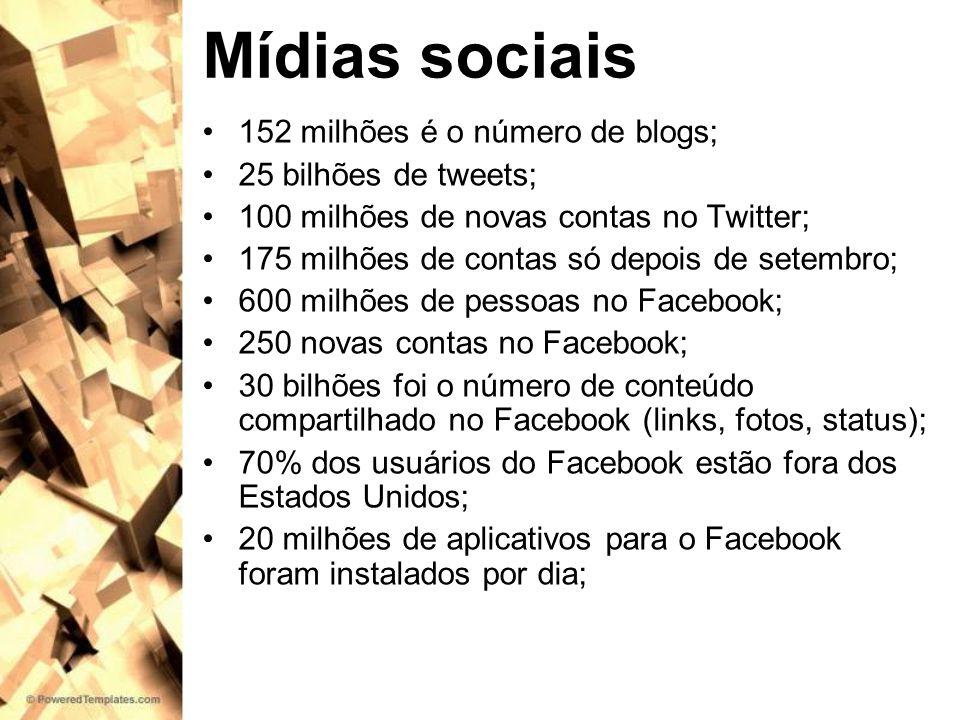 Mídias sociais 152 milhões é o número de blogs; 25 bilhões de tweets;