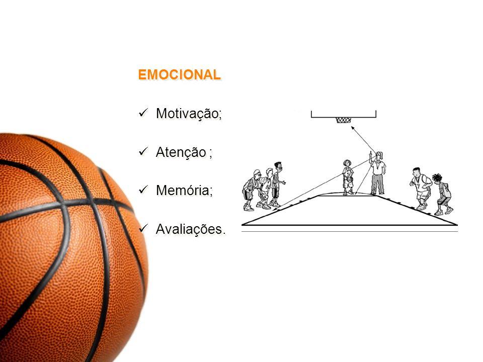 EMOCIONAL Motivação; Atenção ; Memória; Avaliações.