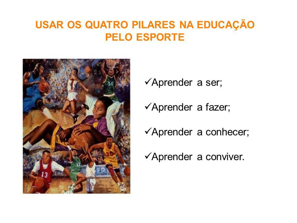 USAR OS QUATRO PILARES NA EDUCAÇÃO