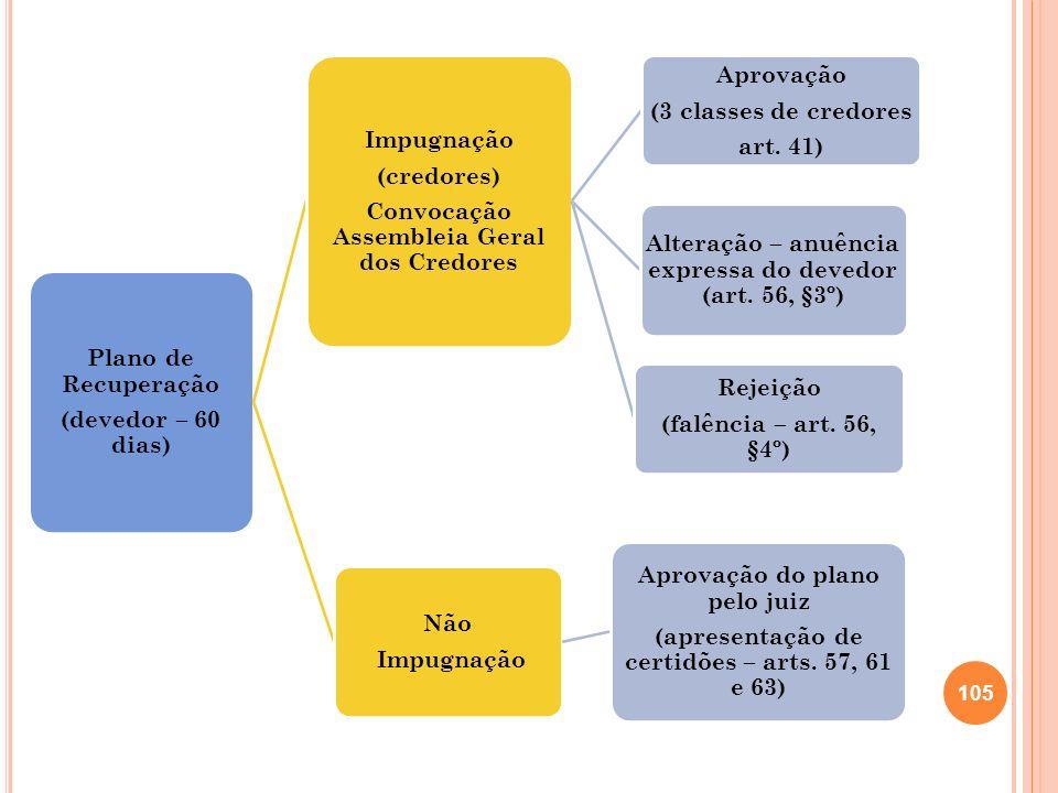Convocação Assembleia Geral dos Credores Aprovação
