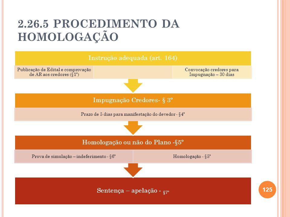 2.26.5 PROCEDIMENTO DA HOMOLOGAÇÃO