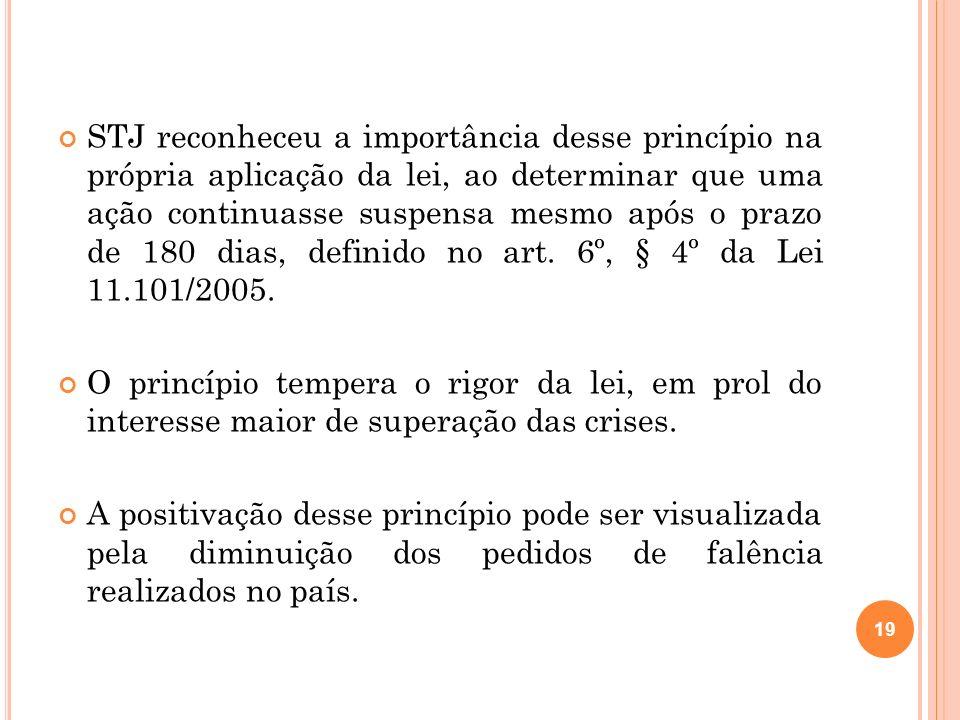 STJ reconheceu a importância desse princípio na própria aplicação da lei, ao determinar que uma ação continuasse suspensa mesmo após o prazo de 180 dias, definido no art. 6º, § 4º da Lei 11.101/2005.