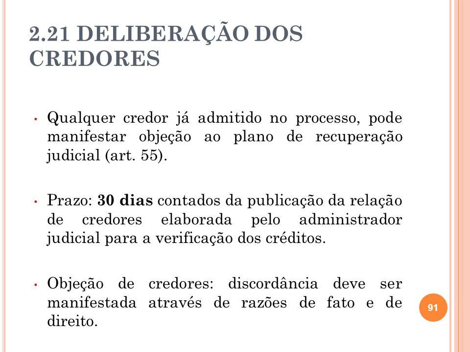 2.21 DELIBERAÇÃO DOS CREDORES