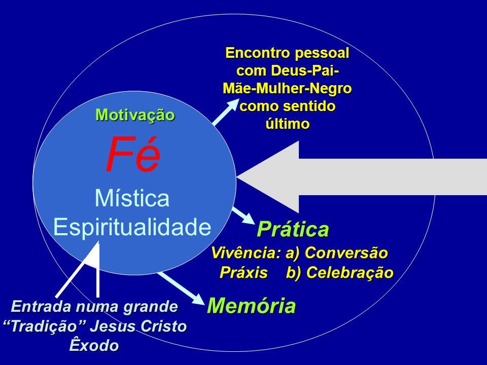 Fé Mística Espiritualidade