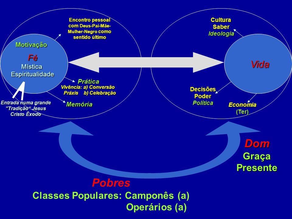 Pobres Classes Populares: Camponês (a) Operários (a)
