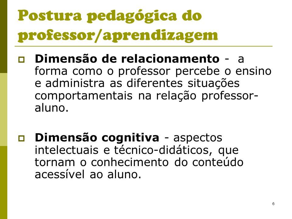 Postura pedagógica do professor/aprendizagem