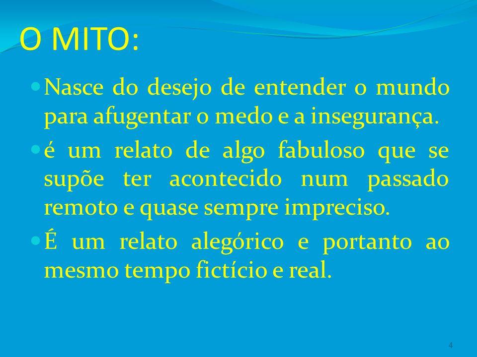 O MITO: Nasce do desejo de entender o mundo para afugentar o medo e a insegurança.