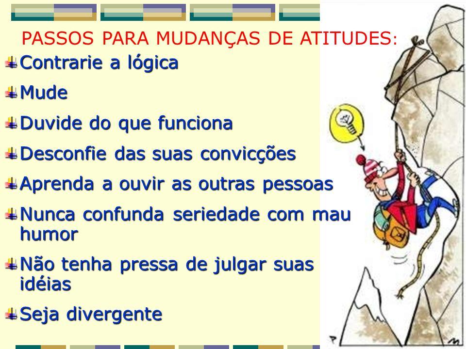 PASSOS PARA MUDANÇAS DE ATITUDES: