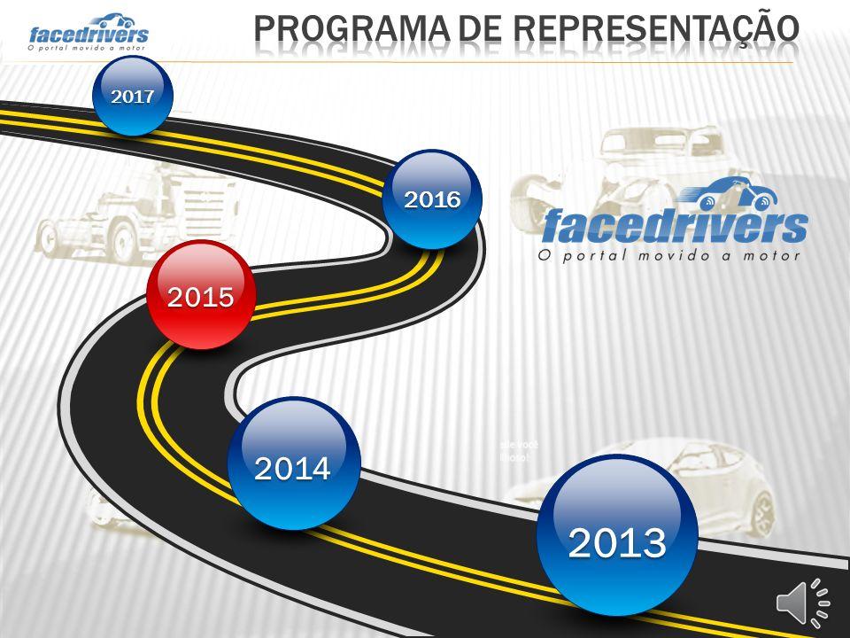 Programa de representação