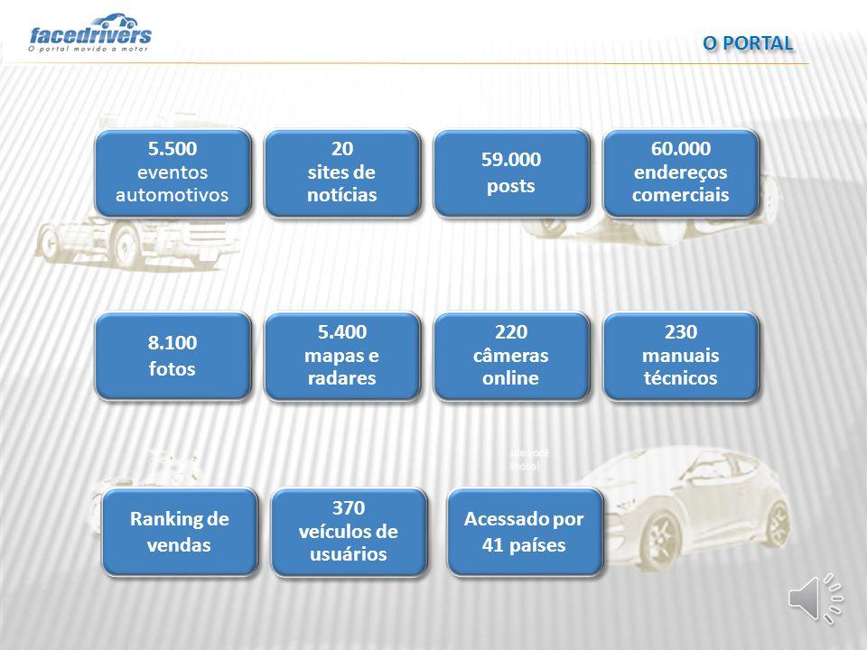 O portal 5.500. eventos automotivos. 20. sites de. notícias. 59.000. posts. 60.000. endereços.