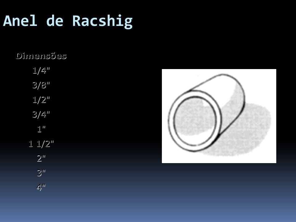 Anel de Racshig Dimensões 1/4 3/8 1/2 3/4 1 1 1/2 2 3 4