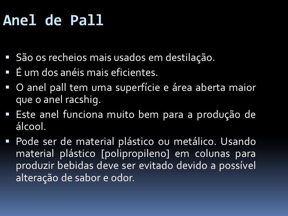 Anel de Pall São os recheios mais usados em destilação.