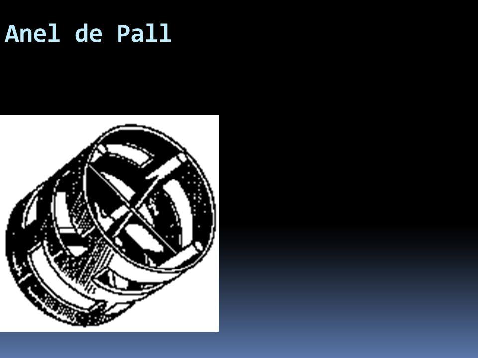 Anel de Pall