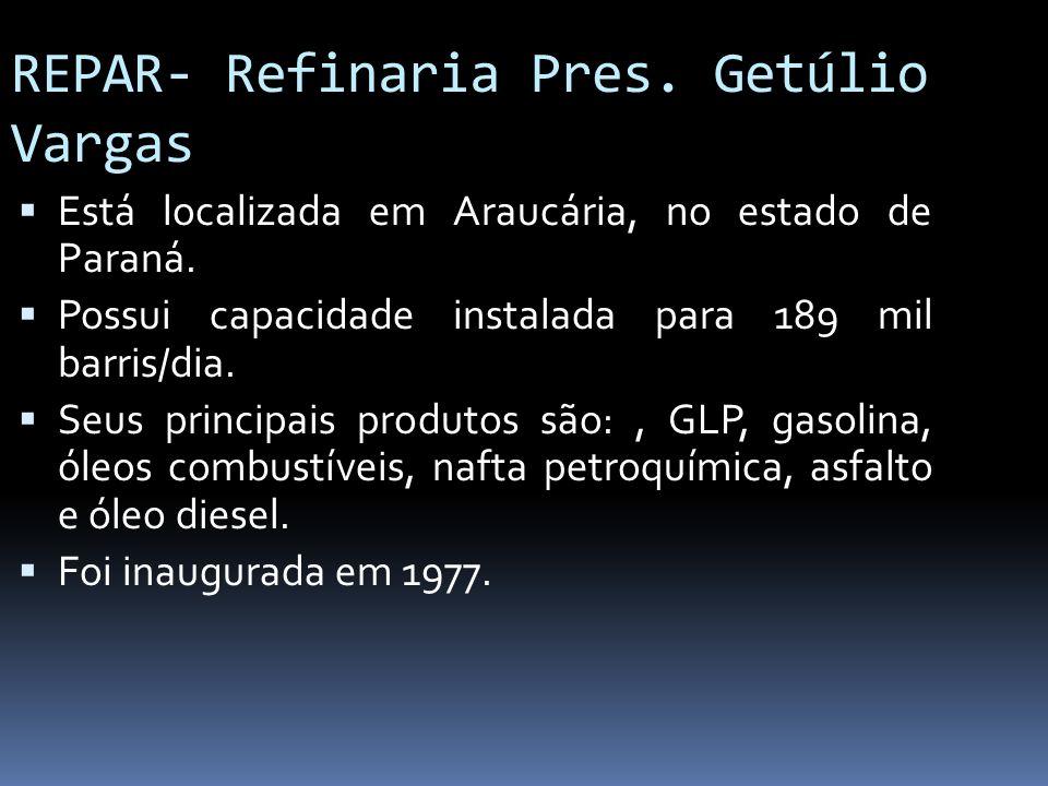 REPAR- Refinaria Pres. Getúlio Vargas
