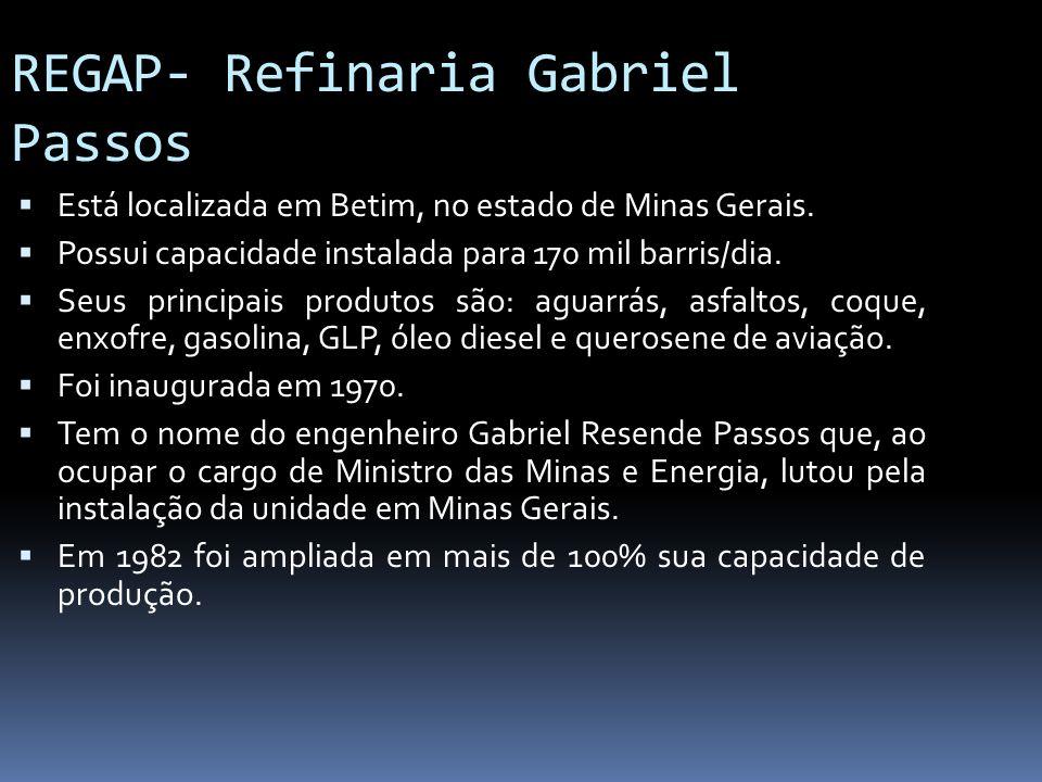 REGAP- Refinaria Gabriel Passos