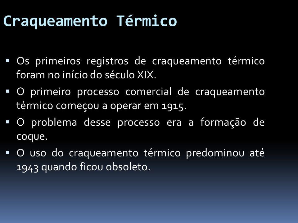 Craqueamento Térmico Os primeiros registros de craqueamento térmico foram no início do século XIX.