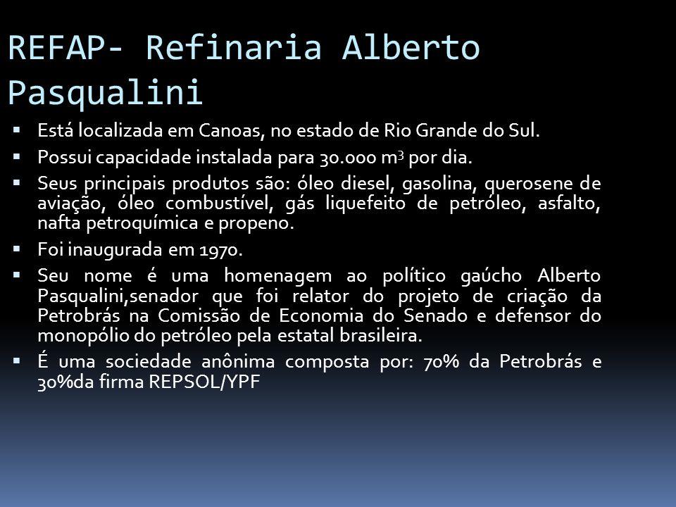 REFAP- Refinaria Alberto Pasqualini