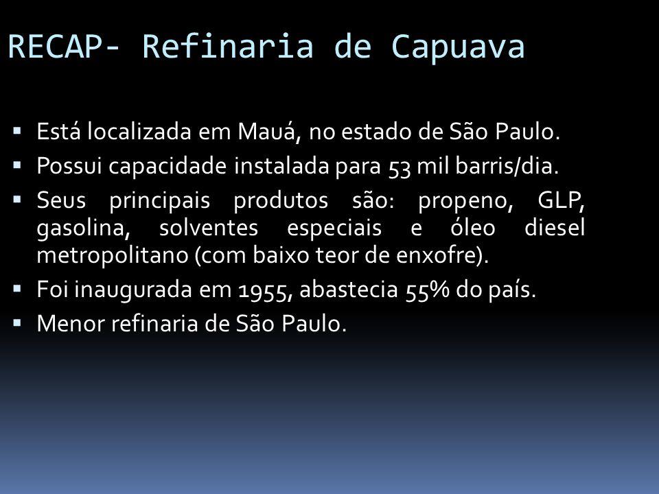 RECAP- Refinaria de Capuava