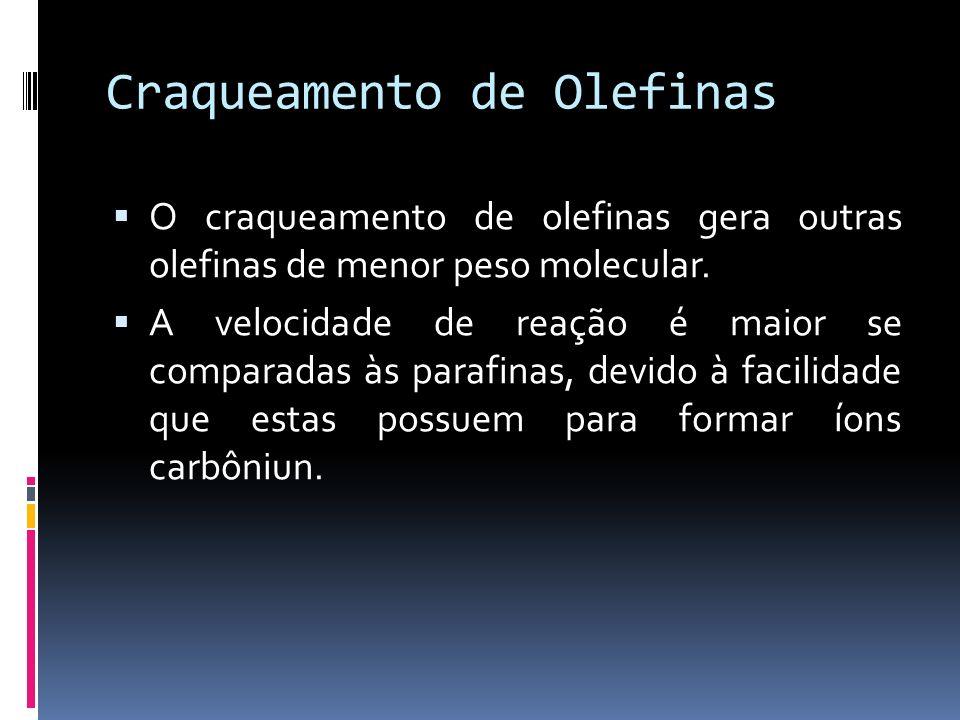 Craqueamento de Olefinas