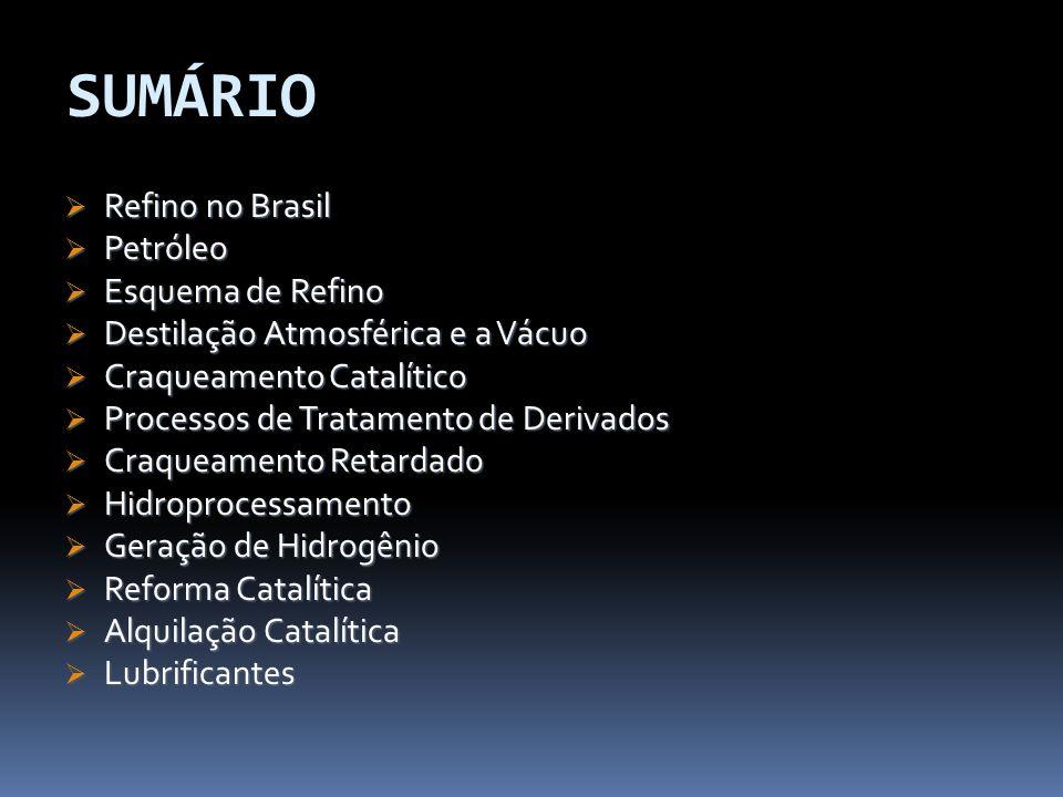 SUMÁRIO Refino no Brasil Petróleo Esquema de Refino
