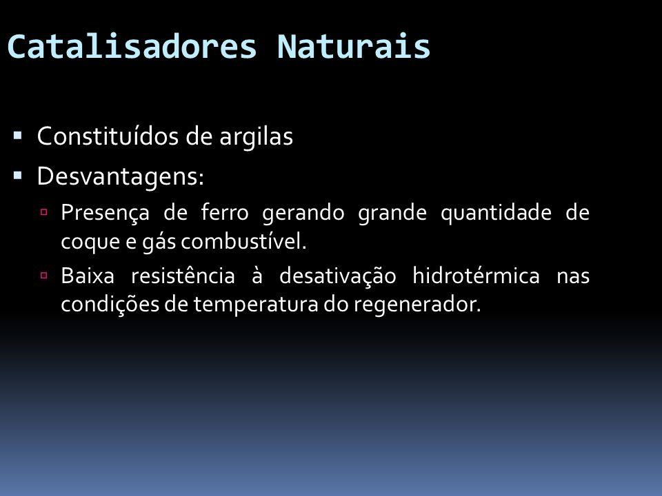 Catalisadores Naturais