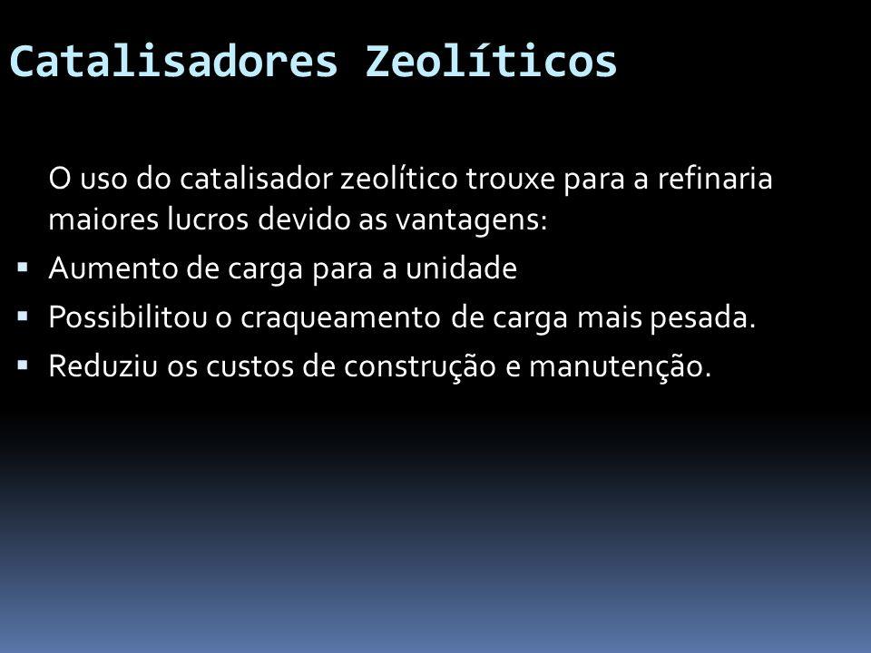 Catalisadores Zeolíticos