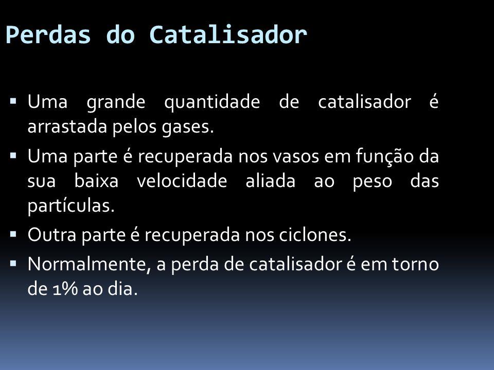 Perdas do Catalisador Uma grande quantidade de catalisador é arrastada pelos gases.