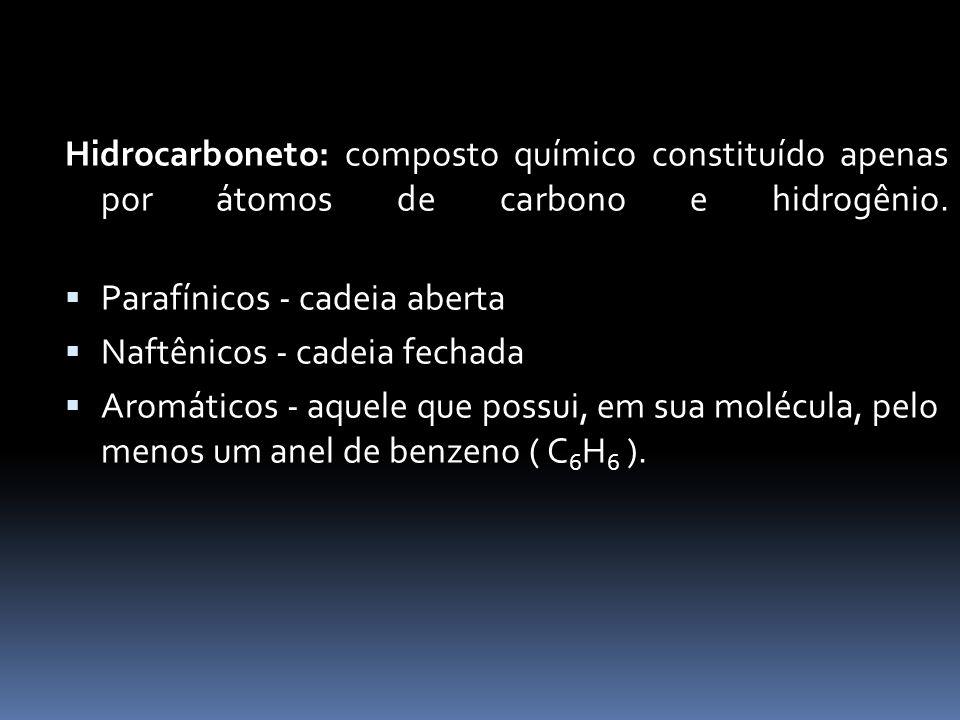 Hidrocarboneto: composto químico constituído apenas por átomos de carbono e hidrogênio.