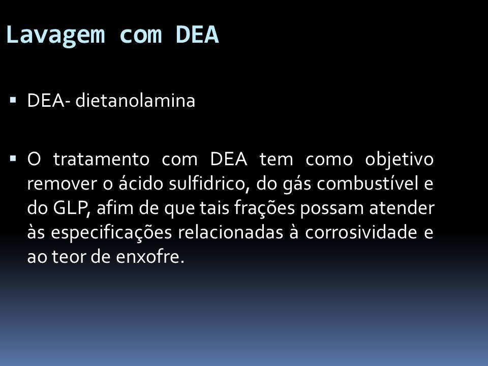 Lavagem com DEA DEA- dietanolamina