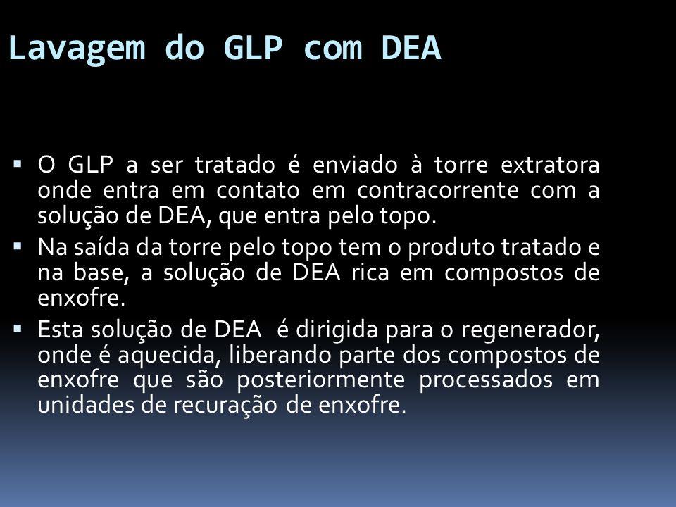 Lavagem do GLP com DEA