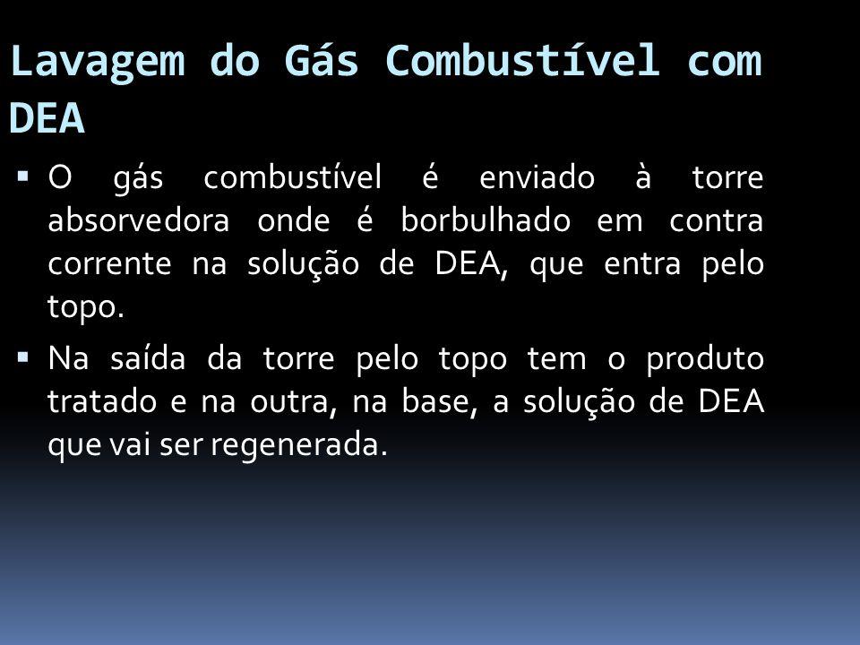 Lavagem do Gás Combustível com DEA