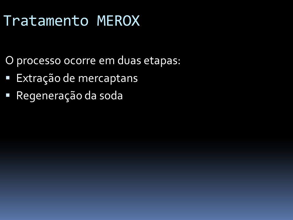 Tratamento MEROX O processo ocorre em duas etapas: