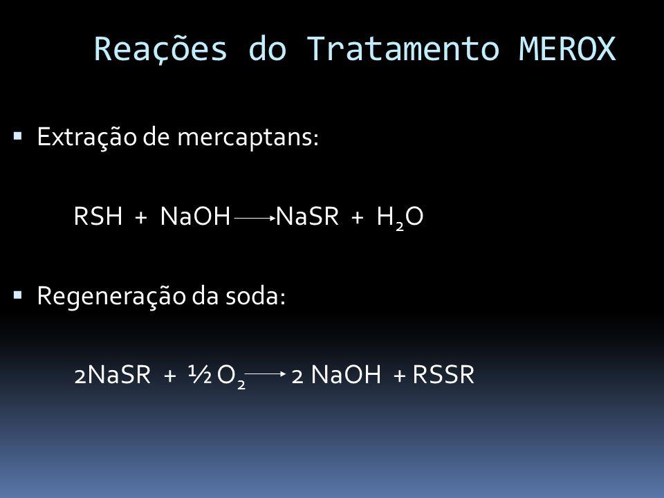 Reações do Tratamento MEROX